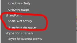 SharePoint Activity Menu